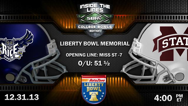 College Bowl Picks: Rice vs. Mississippi St.