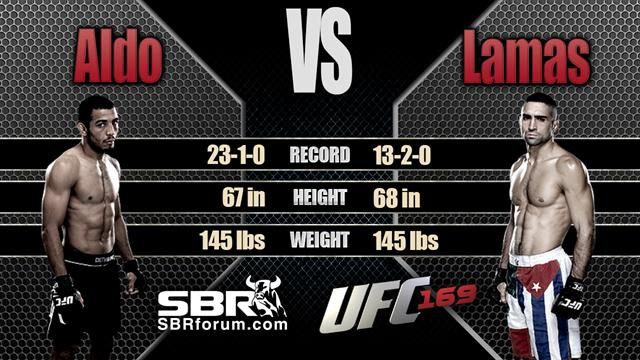 MMA Picks | Jose Aldo vs Ricardo Lamas UFC 169 Main Card Preview