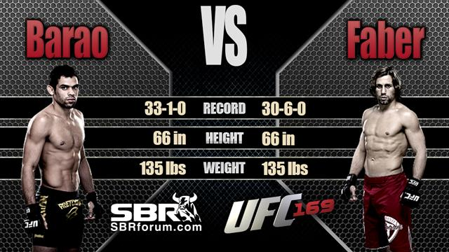 MMA Picks | Renan Barao vs Urijah Faber UFC 169 Main Card Preview