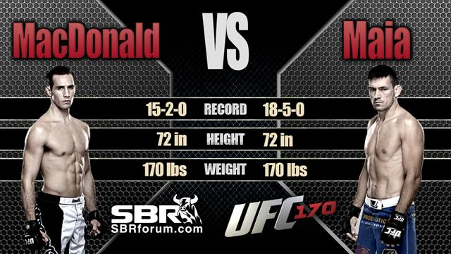 MMA Picks | Rory MacDonald vs Demian Maia UFC 170 Main Card Preview