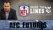 AFC Futures with Peter Loshak and Jordan Sharp